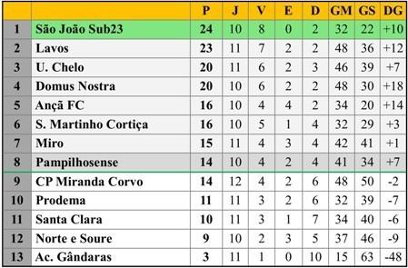 Class 12ªJ DH Futsal 08-12-18.jpg