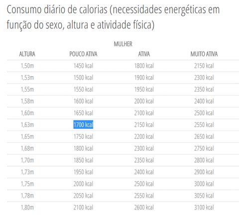 tabela calorias.png