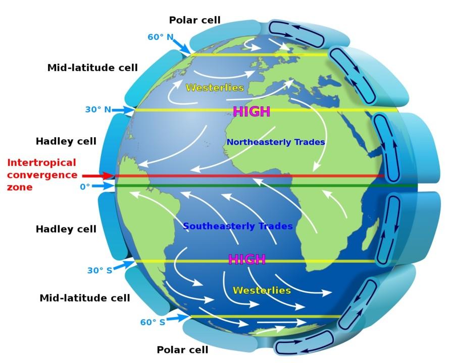 1280px-Earth_Global_Circulation.jpg