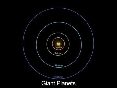 Planet_Nine_animation.ogv.480p 2.jpg
