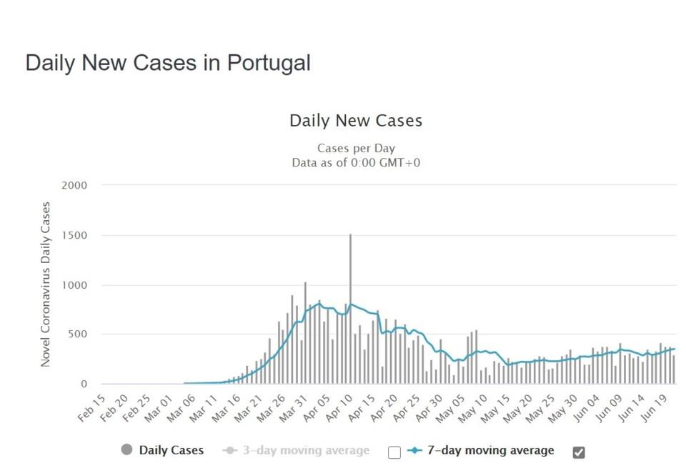 casos portugal.jpg