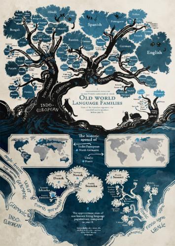 LÍNGUASillustrated-linguistic-tree-languages-minn