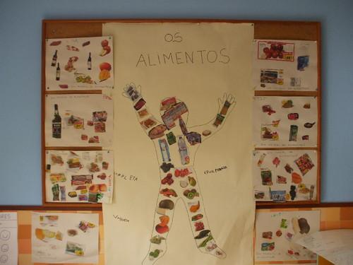 imagens jardim infancia: do Dia Mundial da Alimentação – Jardim de Infância de Antanhol