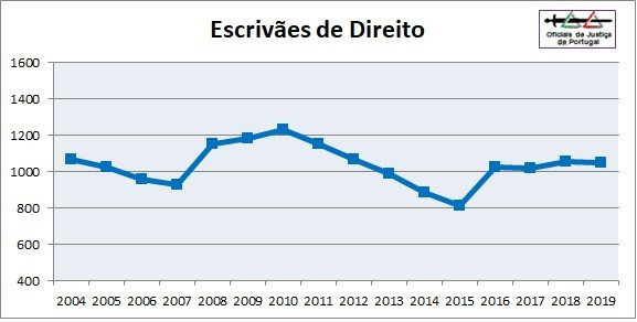 OJ-Grafico2019-Categoria3=EDir.jpg