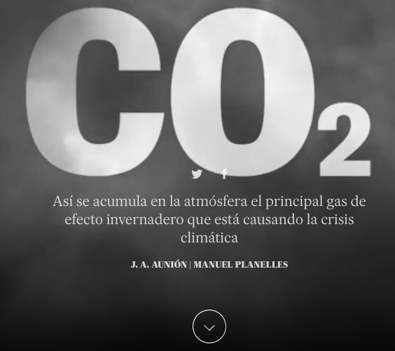 A Crise Climática | recursos