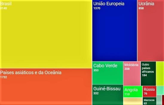 Screenshot_2021-02-06 Desempregados estrangeiros n