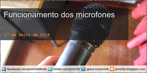 Blog Post: Funcionamento dos microfones