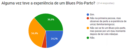 experiência bpp.png