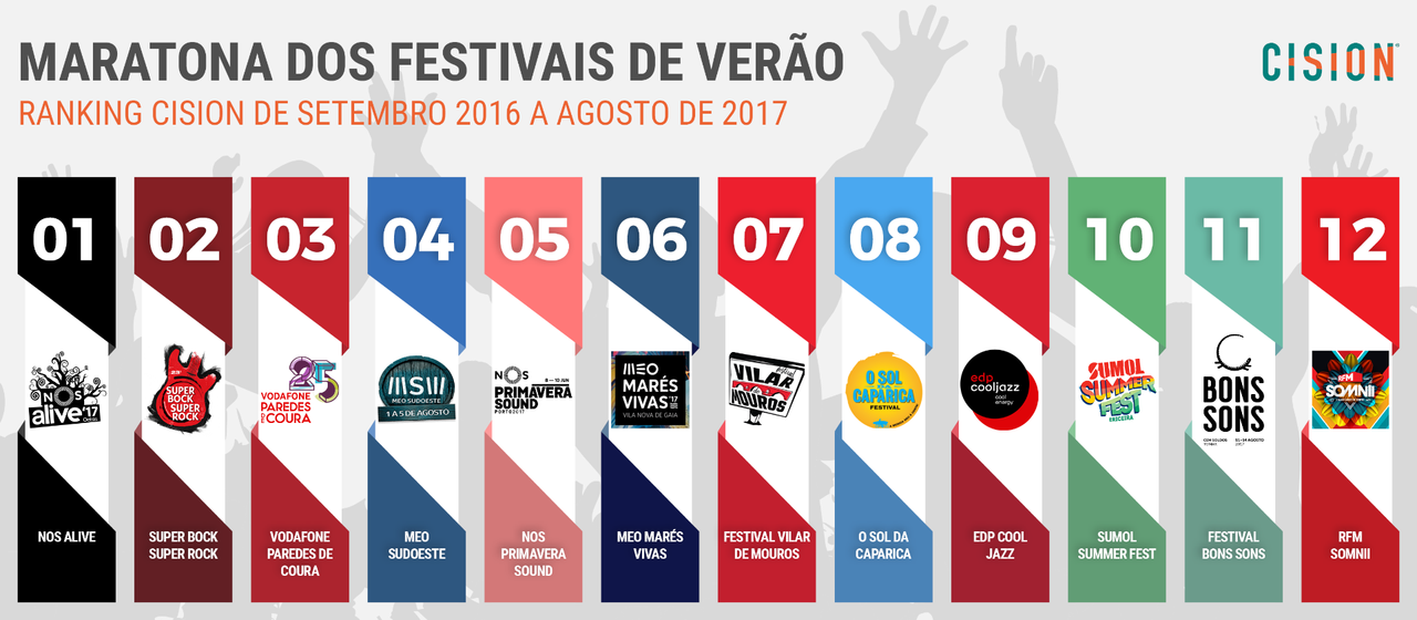 Festivais-Verao-2017-anexo.png