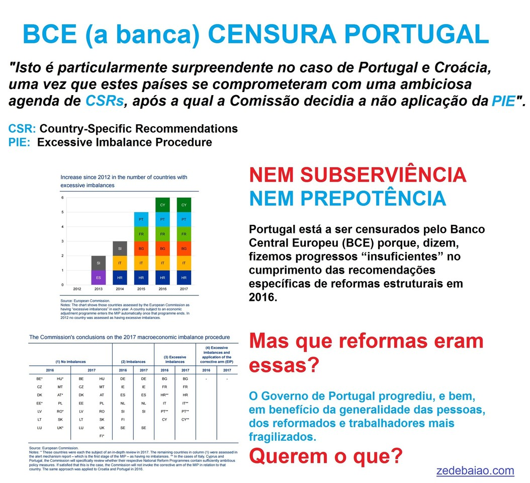 BCE censura Portugal.jpg
