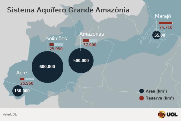 água aquifero Amazonas.png