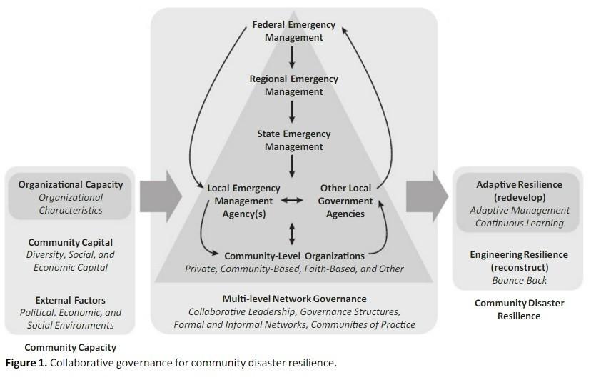 Governança coletiva.jpg