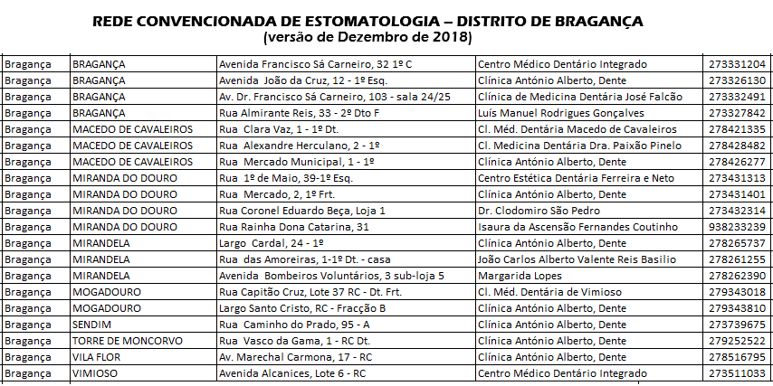 Estomatologia - Bragança.png