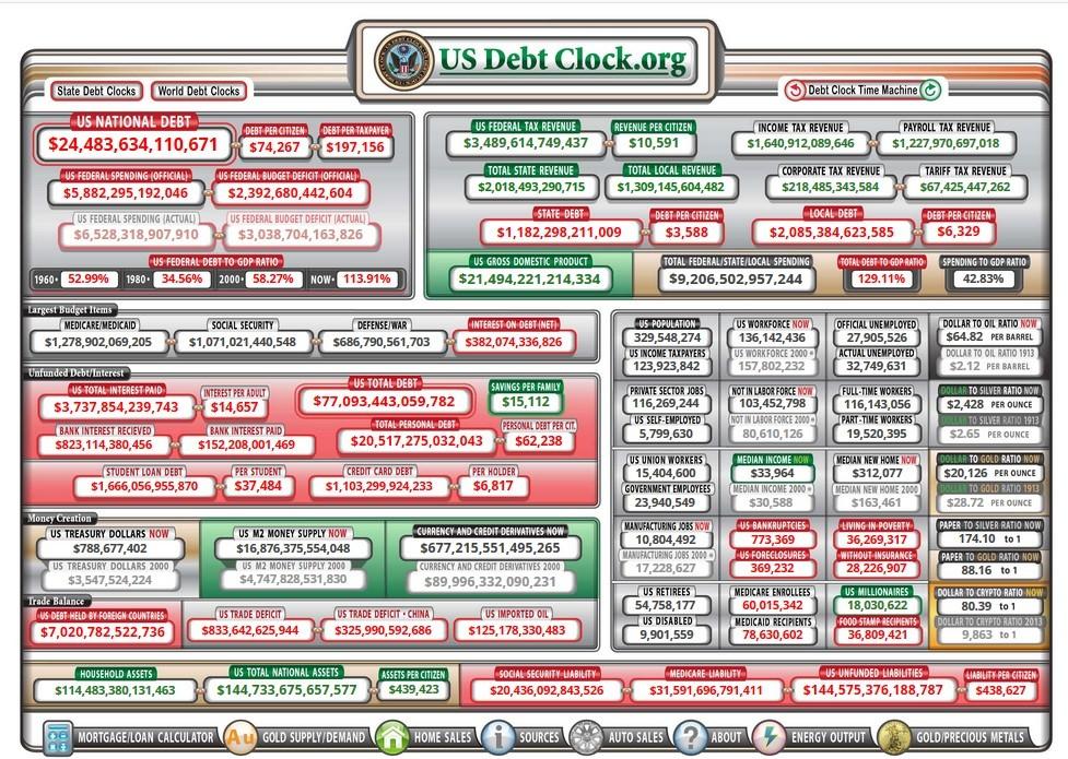 Relógio Dívida EUA_2.jpg