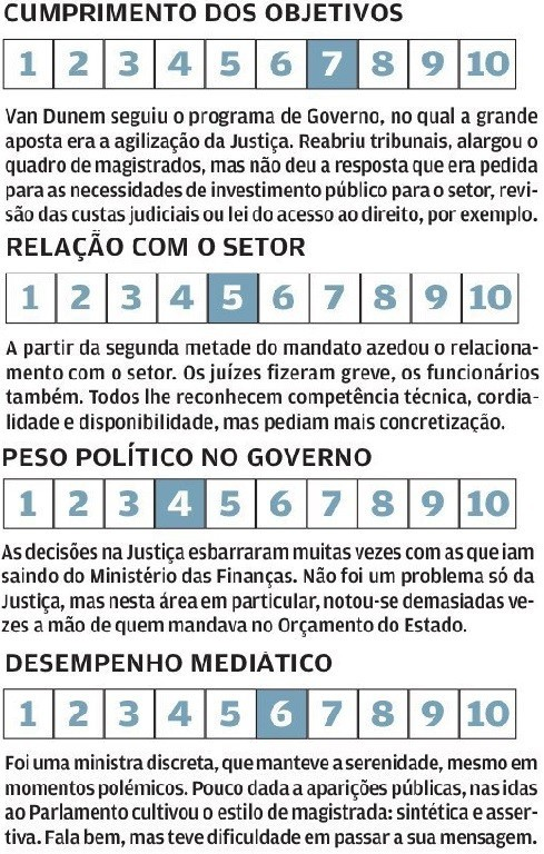 JornalNegocios=20190917-(2).jpg