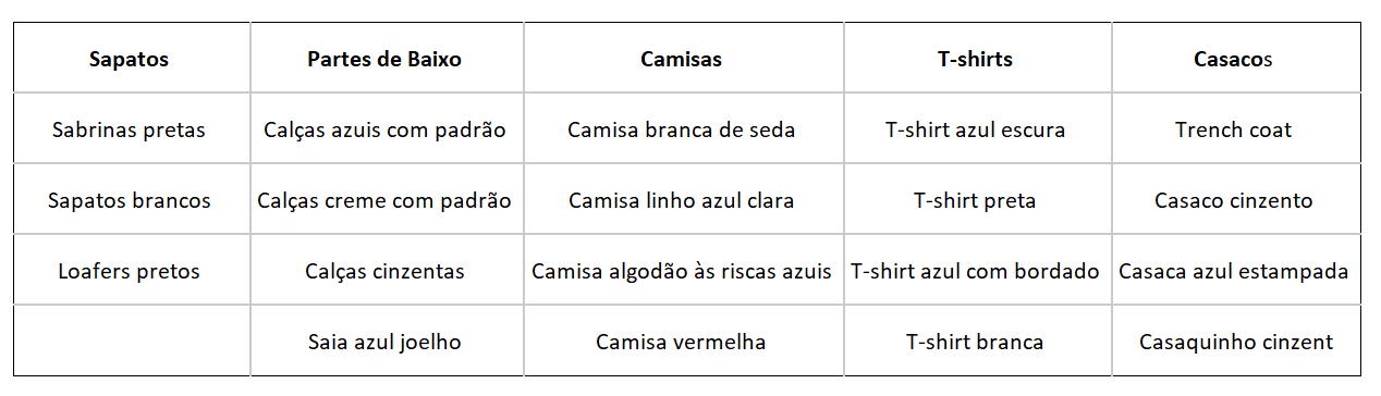 tabela roupa.PNG