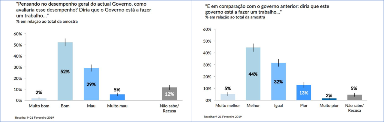 sondagem 08_03_2019 1.png