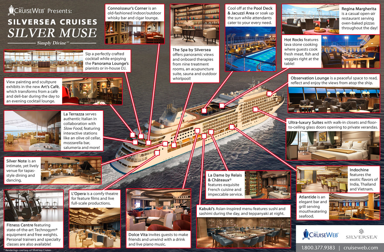 cw-infographic-silversea-silver-muse.jpg