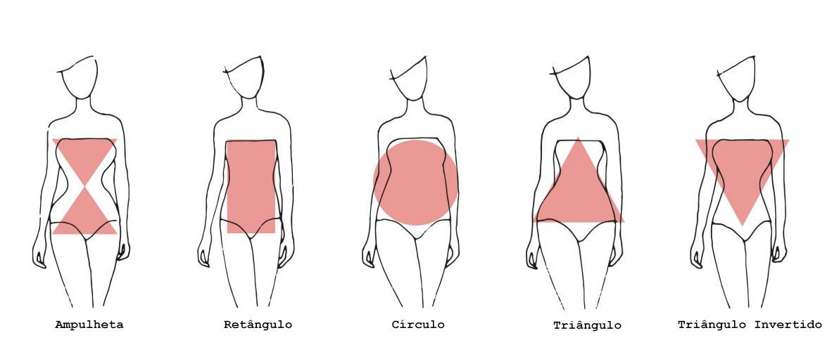 tipos de corpo.jpg