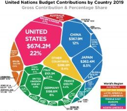 UN-Budget-RGB-7-85cf-800x748.jpg