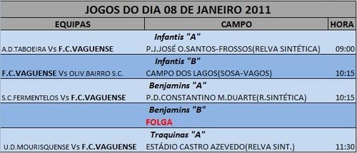 JOGOS FIM DE SEMANA --- DIA 08 JANEIRO - SÁBADO