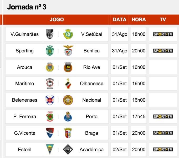 liga portuguesa standings